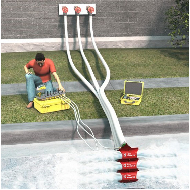 Use the Little Hose Monster Pump Testing bundle to test water pump systems and get all you need in this bundle.